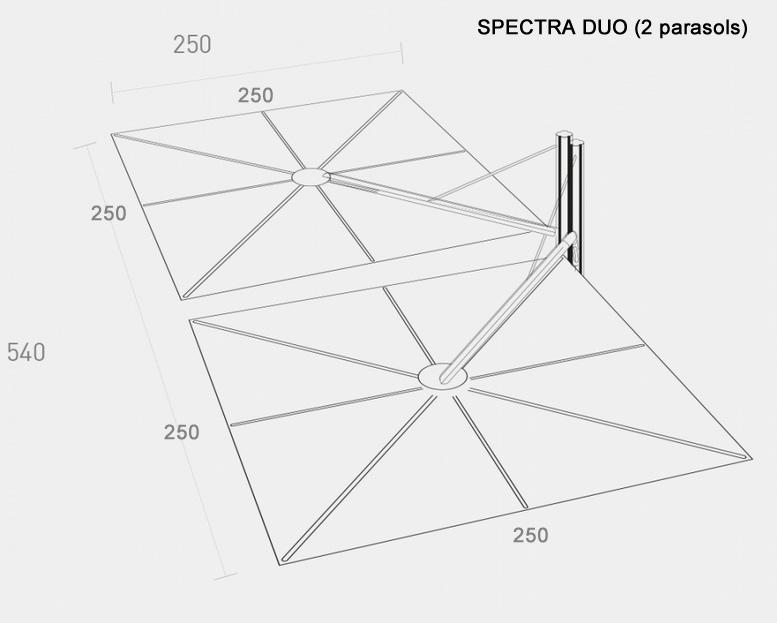 Parasol inclinable excentré Spectra Duo et Multi UMBROSA