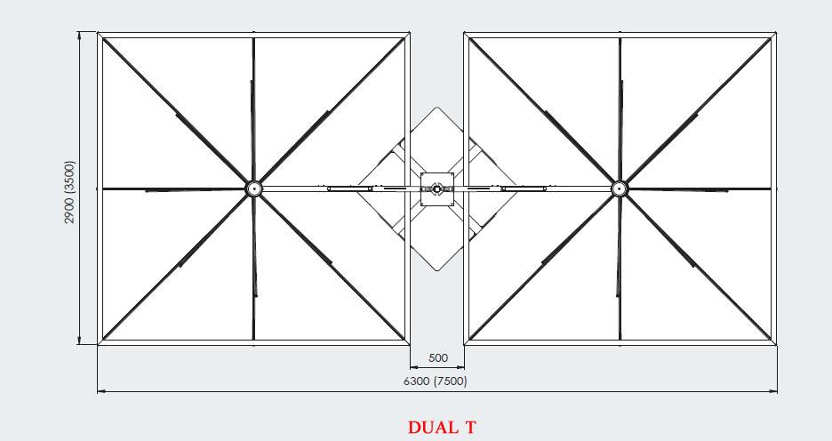 Astro dual T schema