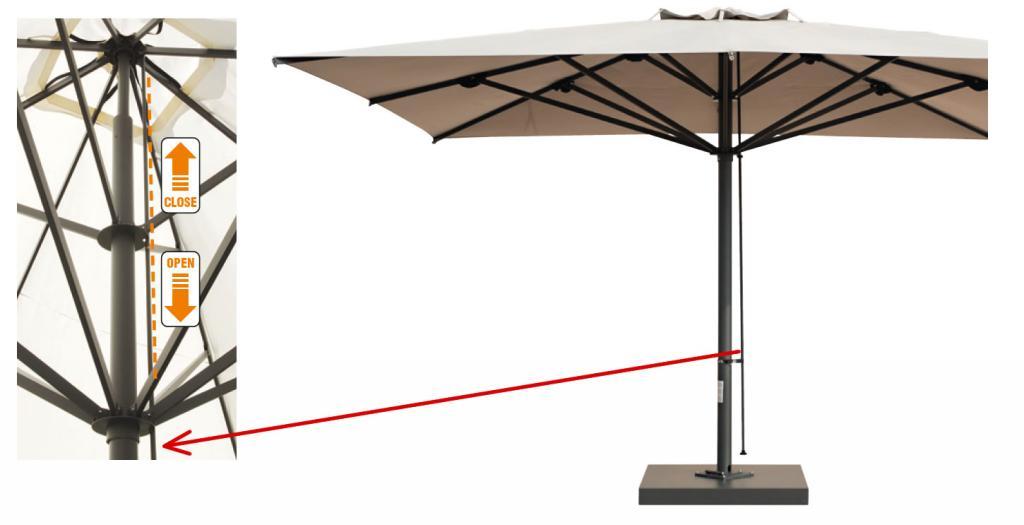 Ouverture fermeture facile du parasol géant capri 4x4m 5x5m 6x6m 5x6m